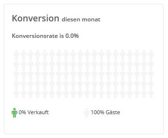 Was_ist_mein_Dashboard_Conversion.JPG
